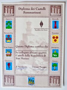 Diploma Radioamatoriale
